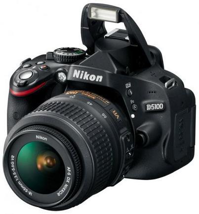 Mọi điều bạn cần biết về Cảm biến của máy ảnh
