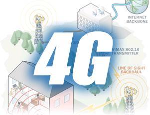 Những gì bạn nên biết về công nghệ 4G không dây